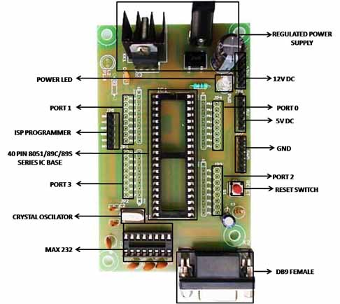 Serial port operation in 8051 datasheet