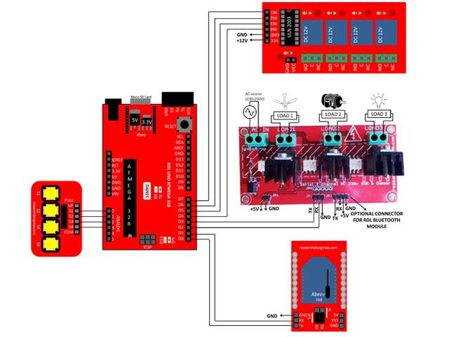 Arduino home automation kit aansluiten meterkast schema