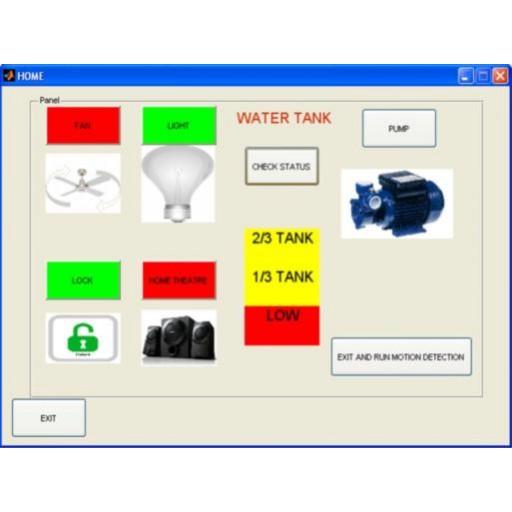 Machine Vision Based Smart Home