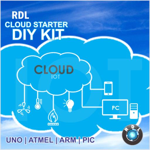 DIY Cloud Starter Kit-PIC