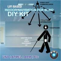 DIY LIFI Based Indoor Navigation for Blind Kit-ARM