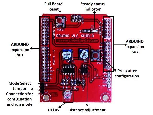 LiFi RX Visible Light Communication