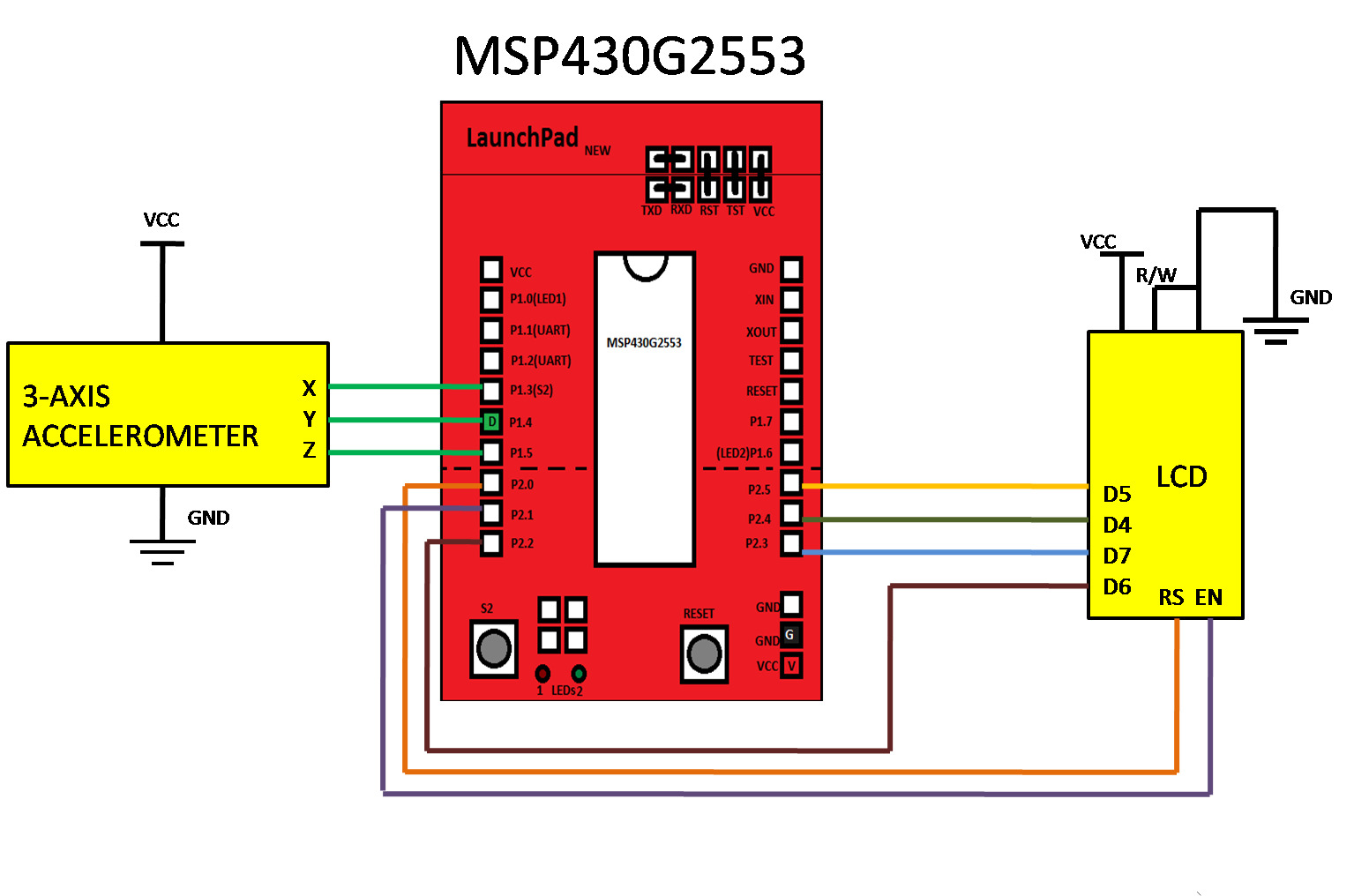 3 Axis Accelerometer Interfacing With Msp430