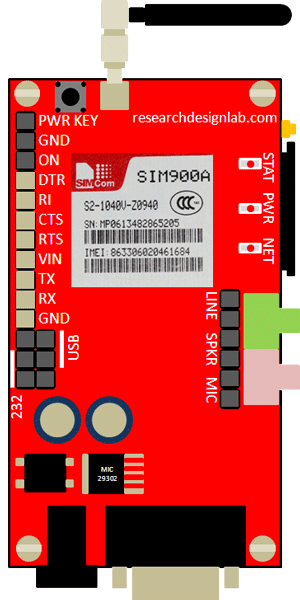 GSMV3_0_GRAPHICS_1_Research_Design_Lab Beaglebone Black Schematic on gps schematic, quadcopter schematic, msp430 schematic, breadboard schematic, arduino schematic, xbee schematic, solar schematic, flux capacitor schematic, bluetooth schematic, electronics schematic, geiger counter schematic, apple schematic, lcd schematic, wireless schematic, usb schematic,