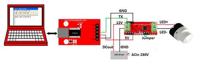 Rdl Lifi Nano V Hardware Connection on Led Driver Circuit Diagram