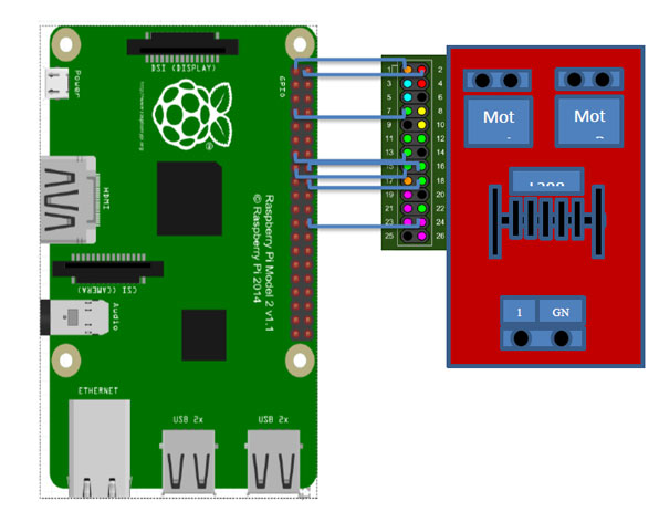 L298n motor driver shield compatible to raspberry pi for Dc motor raspberry pi