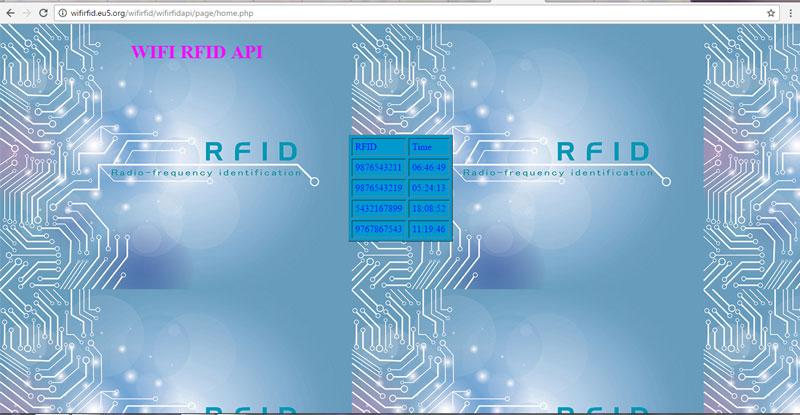 Iot Enabled Rfid Reader
